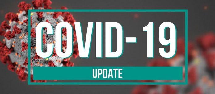 Koronawirus pandemia update aktualizacja